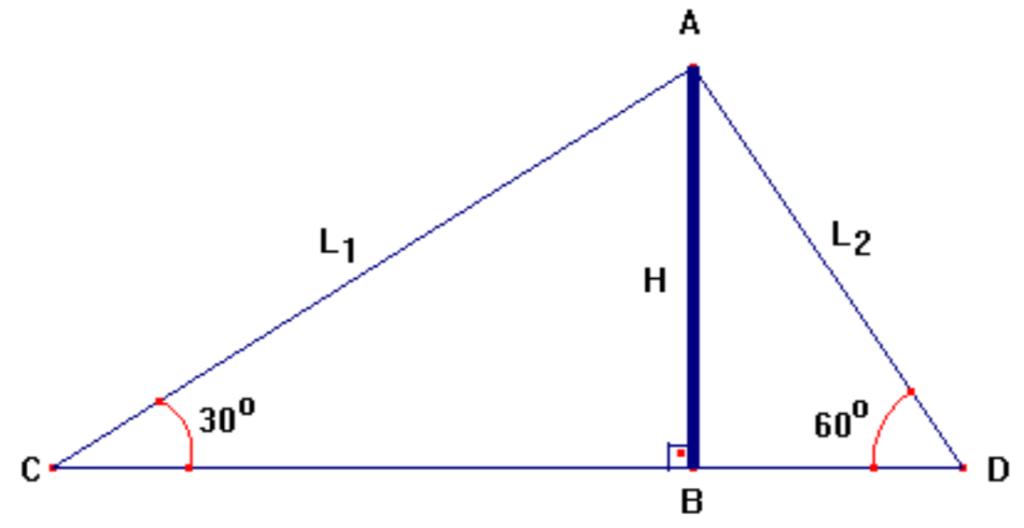 (UFRN 2011) A Figura abaixo representa uma torre de altura H equilibrada por dois cabos de comprimentos L1 e L2, fixados nos pontos C e D, respectivamente.